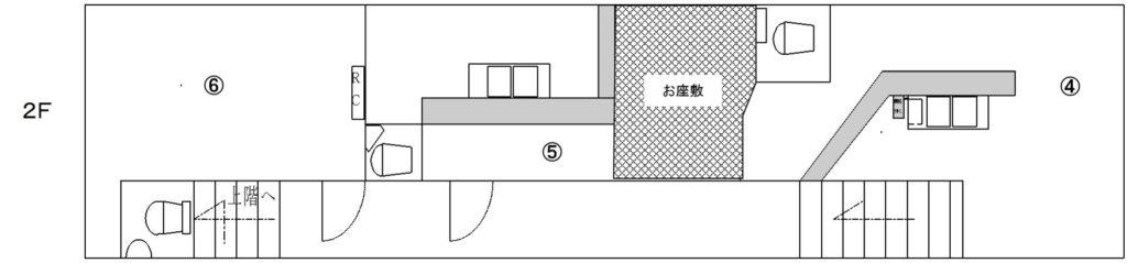 先斗町ビル2階の全体図